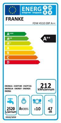 Perilica posuđa FDW 4510 E8P A   - Energetska naljepnica-page-001