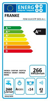 Perilica posuđa FDW 614 D7P DOS A   - Energetska naljepnica-page-001